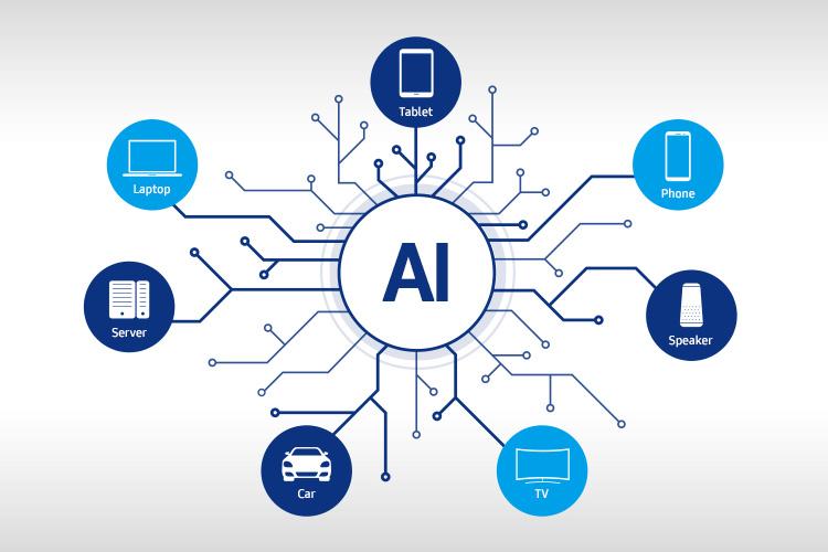 AI helpt retailers klanten beter te servicen